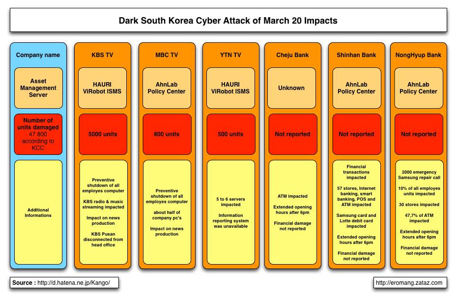 Dark-South-Korea-1.1